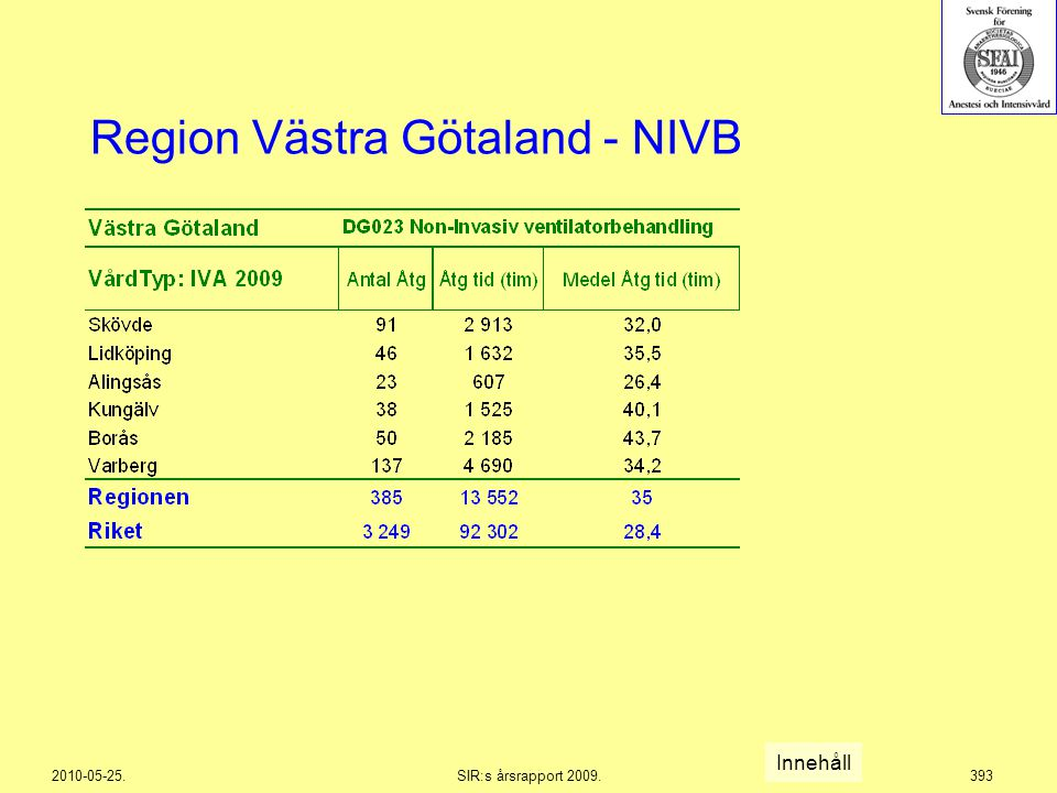 Region Västra Götaland - NIVB