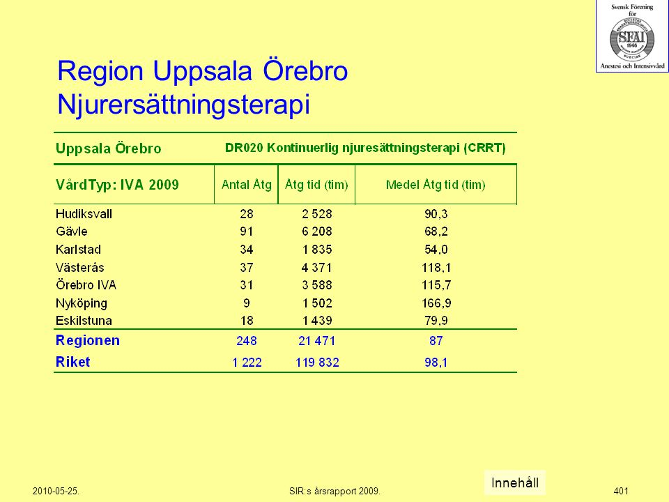 Region Uppsala Örebro Njurersättningsterapi