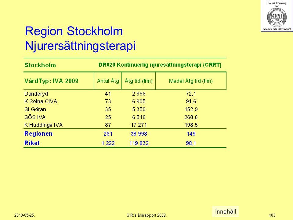 Region Stockholm Njurersättningsterapi