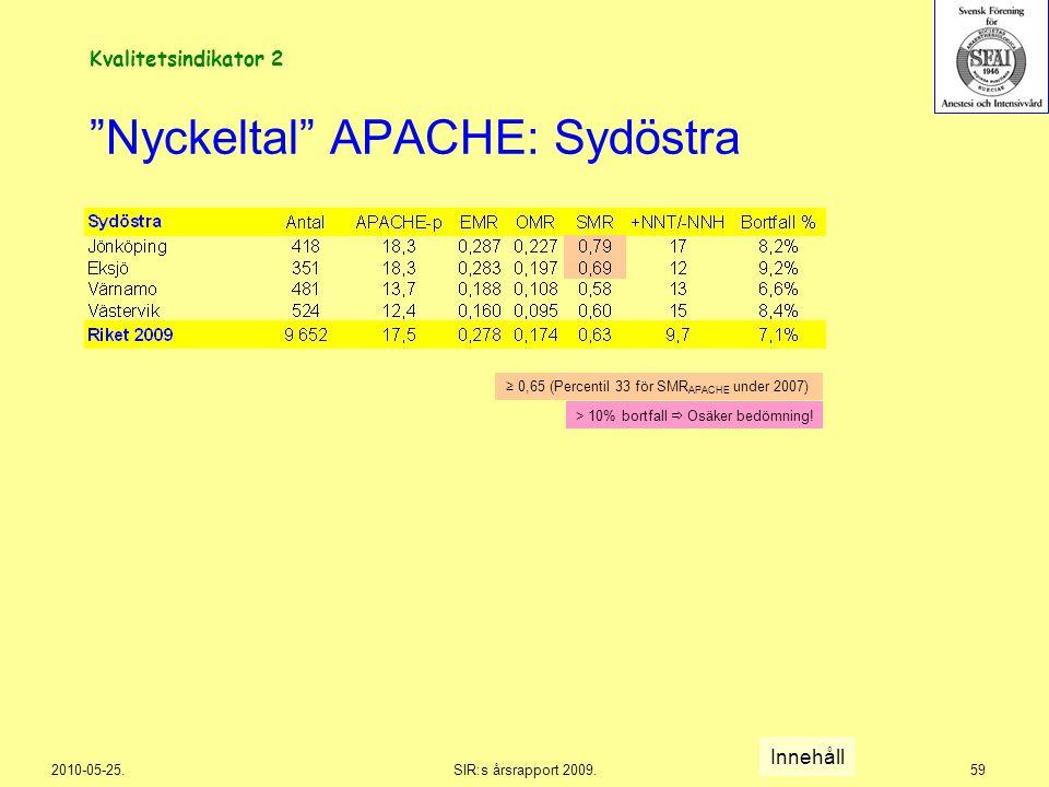 Nyckeltal APACHE: Sydöstra
