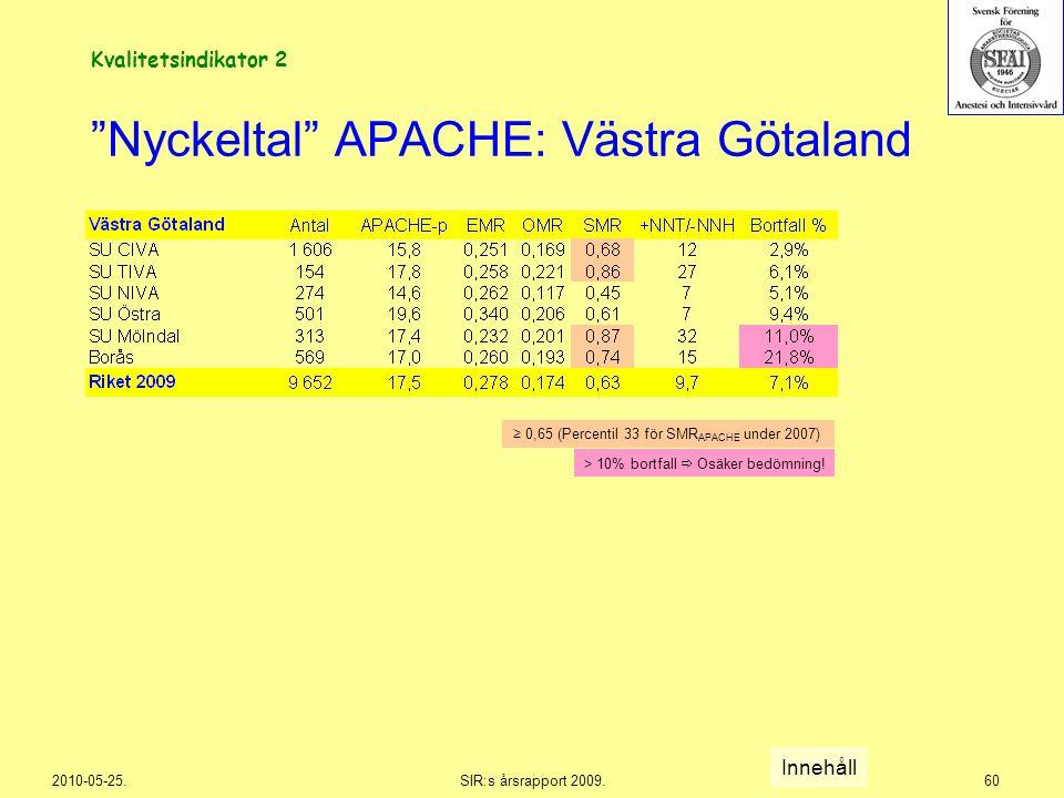Nyckeltal APACHE: Västra Götaland