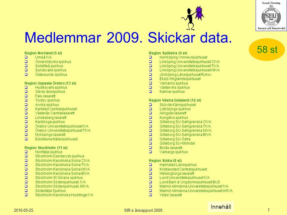 Medlemmar 2009. Skickar data.