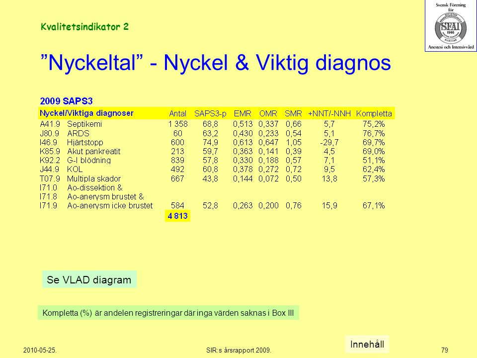 Nyckeltal - Nyckel & Viktig diagnos