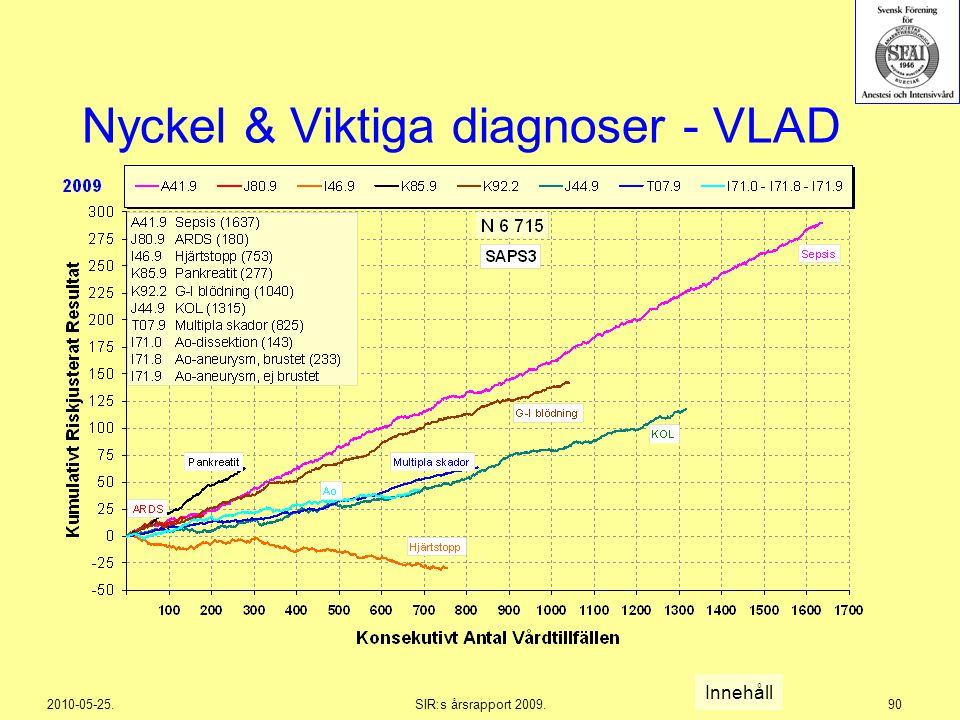 Nyckel & Viktiga diagnoser - VLAD