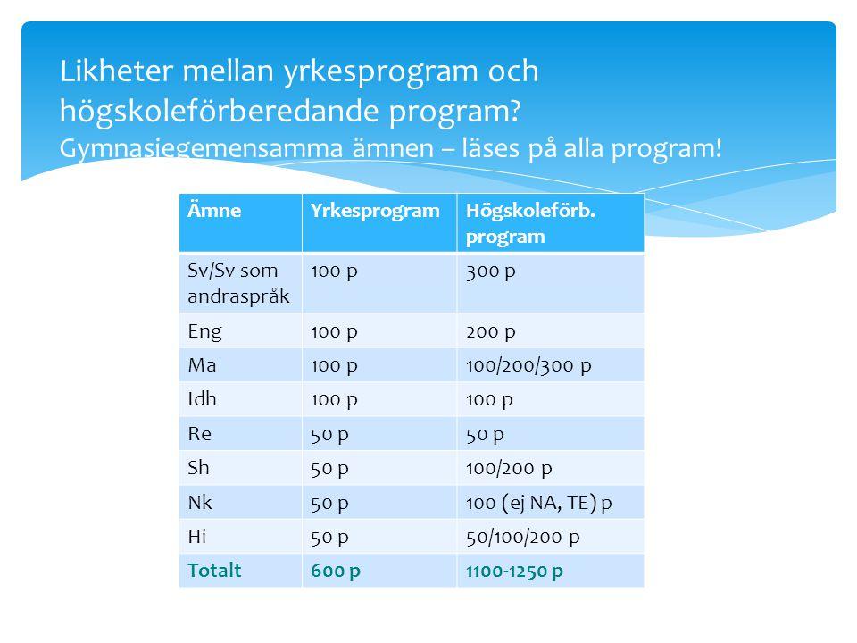 Likheter mellan yrkesprogram och högskoleförberedande program