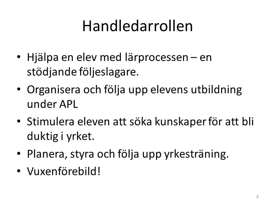 Handledarrollen Hjälpa en elev med lärprocessen – en stödjande följeslagare. Organisera och följa upp elevens utbildning under APL.