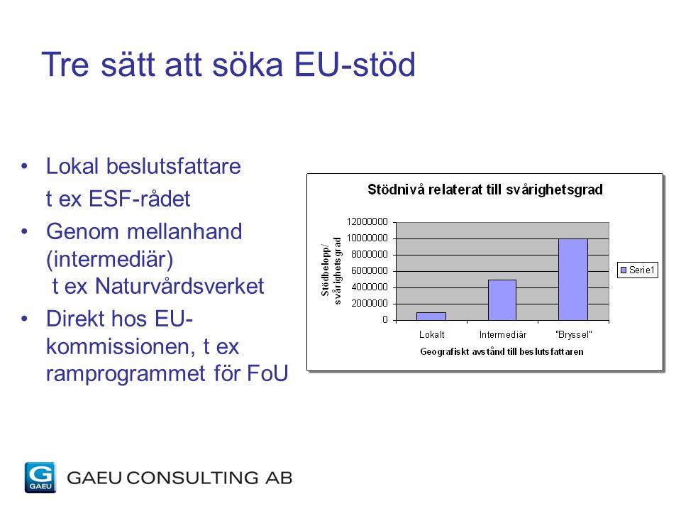 Tre sätt att söka EU-stöd