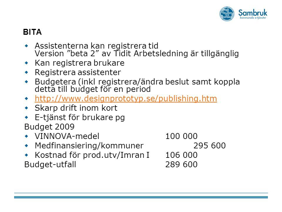 BITA Assistenterna kan registrera tid Version beta 2 av Tidit Arbetsledning är tillgänglig. Kan registrera brukare.