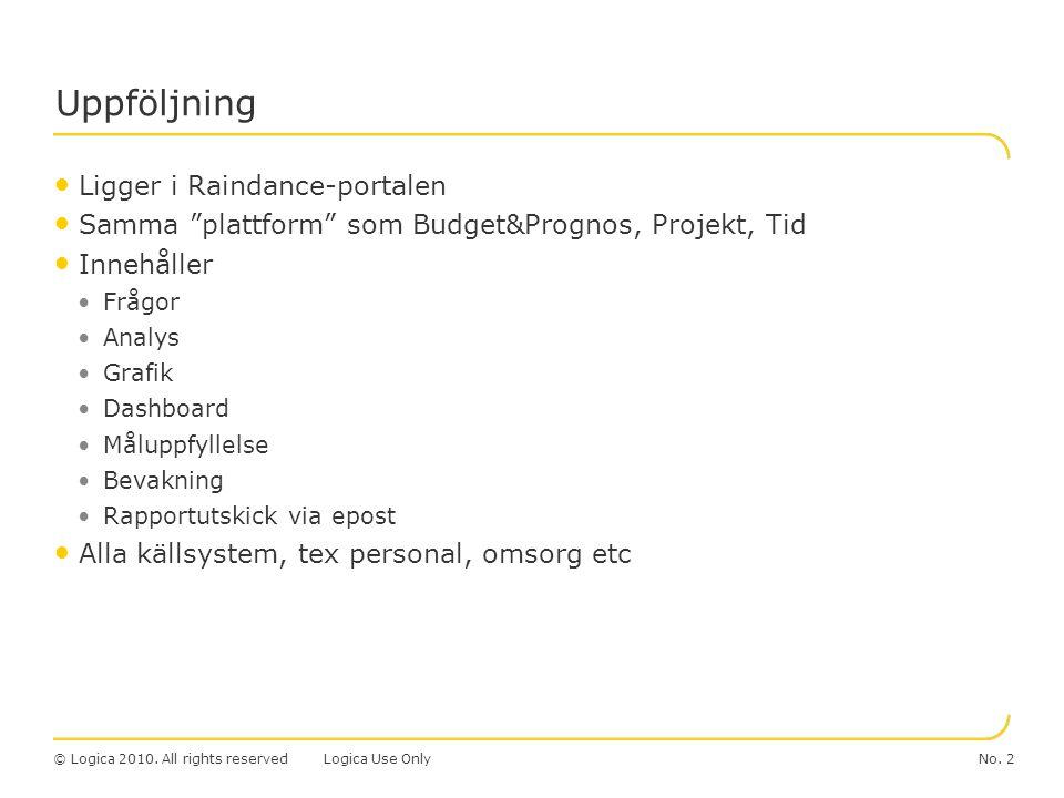 Uppföljning Ligger i Raindance-portalen
