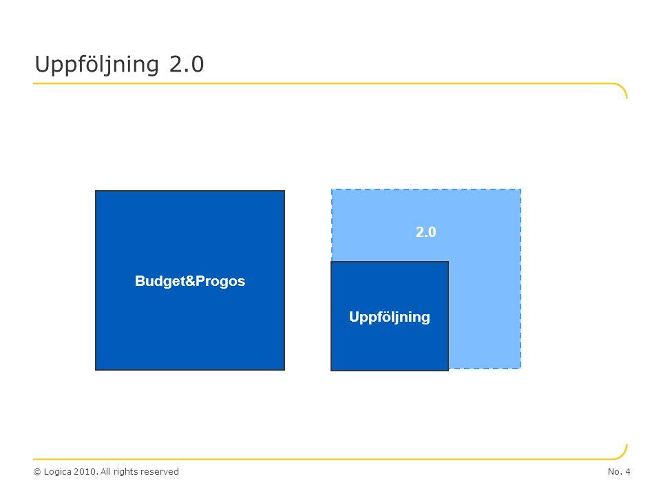 Uppföljning 2.0 Uppföljning Budget&Progos 2.0 Uppföljning