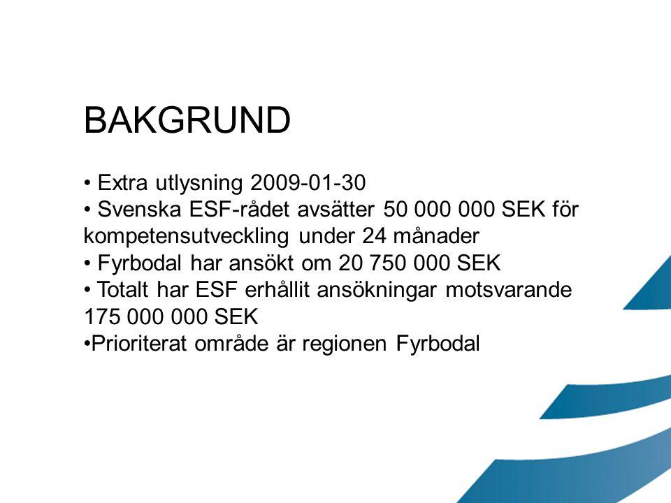 BAKGRUND Extra utlysning 2009-01-30