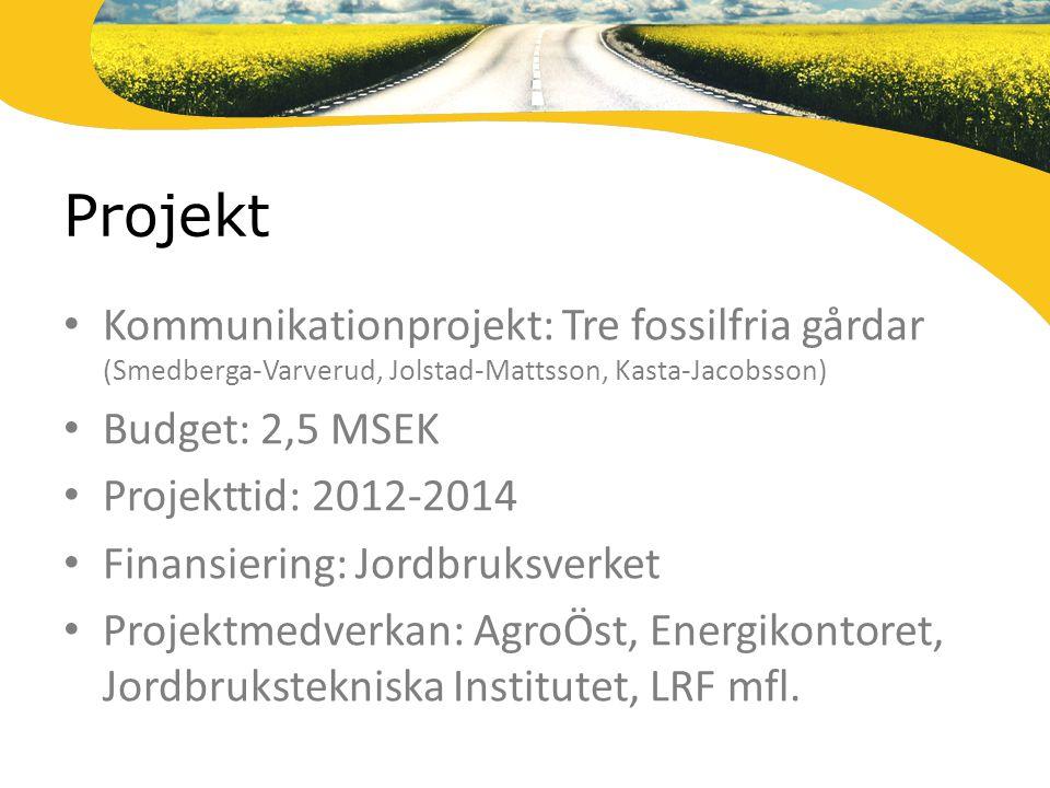 Projekt Kommunikationprojekt: Tre fossilfria gårdar (Smedberga-Varverud, Jolstad-Mattsson, Kasta-Jacobsson)