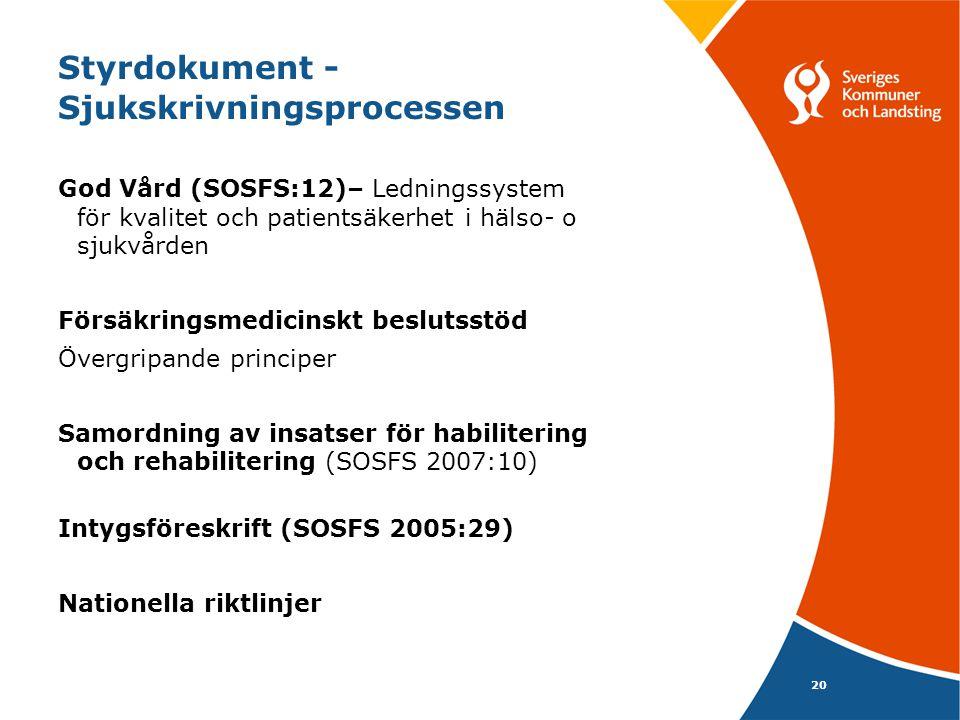 Styrdokument - Sjukskrivningsprocessen
