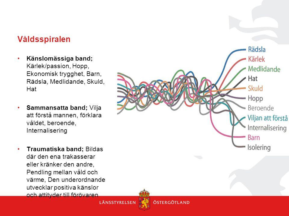 Våldsspiralen Känslomässiga band; Kärlek/passion, Hopp, Ekonomisk trygghet, Barn, Rädsla, Medlidande, Skuld, Hat.