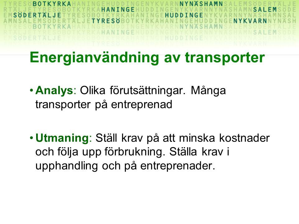 Energianvändning av transporter