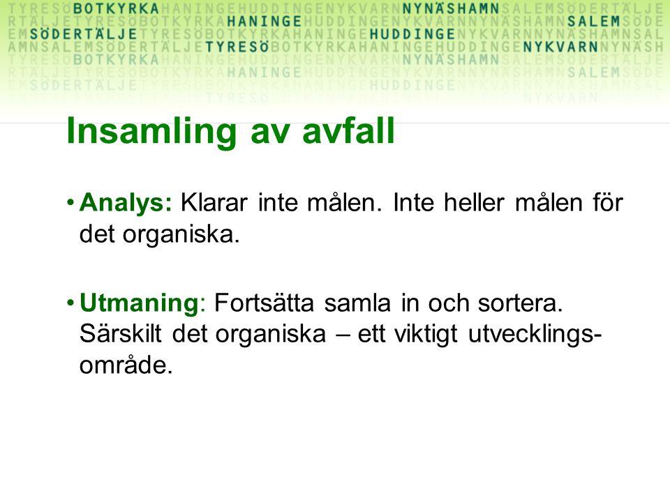 Insamling av avfall Analys: Klarar inte målen. Inte heller målen för det organiska.