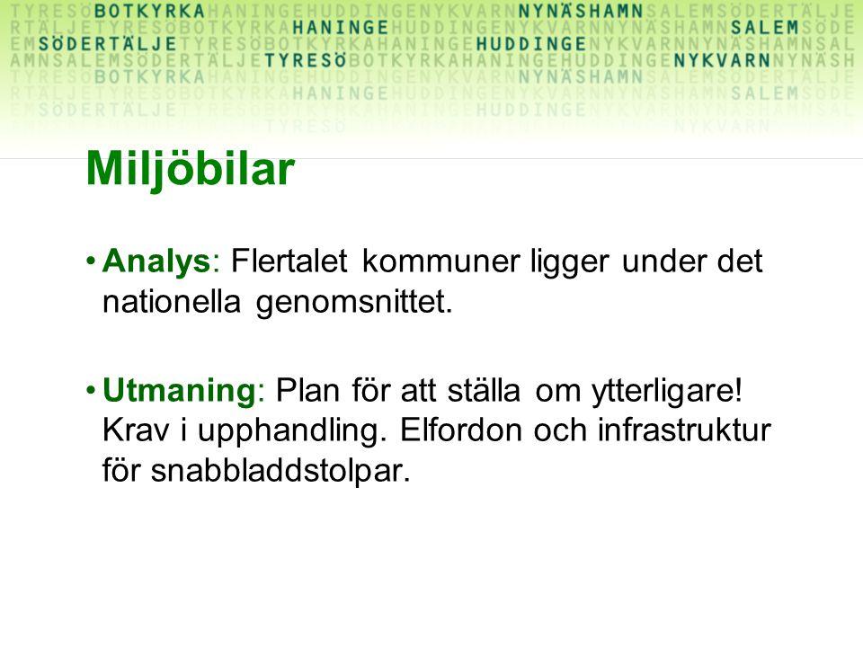 Miljöbilar Analys: Flertalet kommuner ligger under det nationella genomsnittet.