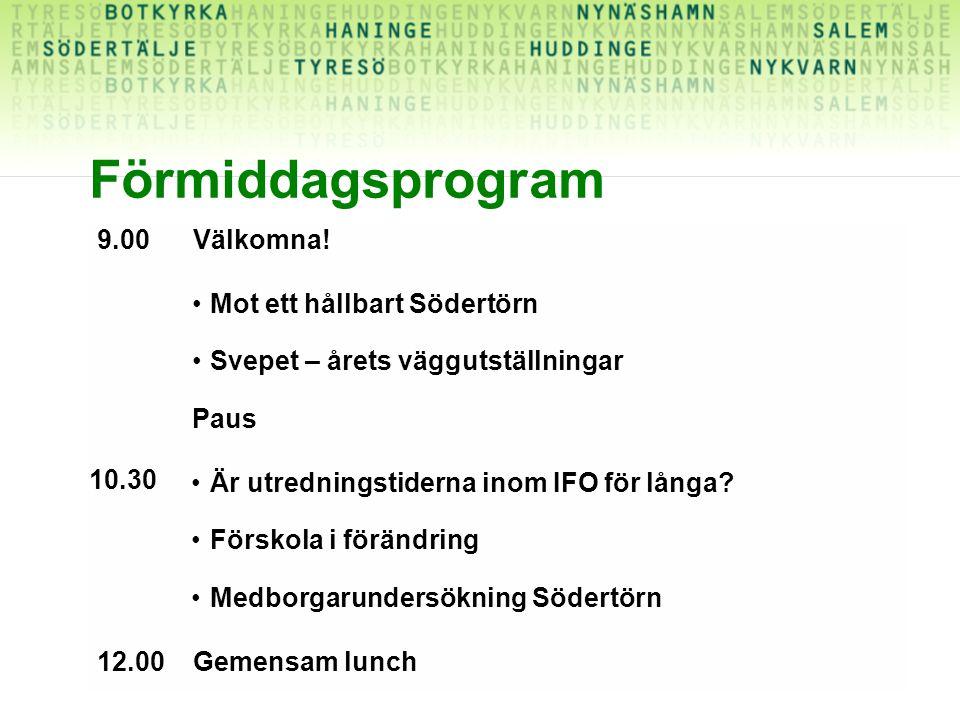 Förmiddagsprogram 9.00 Välkomna! Mot ett hållbart Södertörn