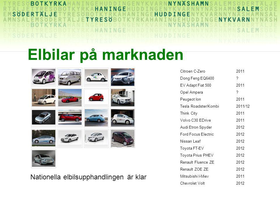 Elbilar på marknaden Nationella elbilsupphandlingen är klar