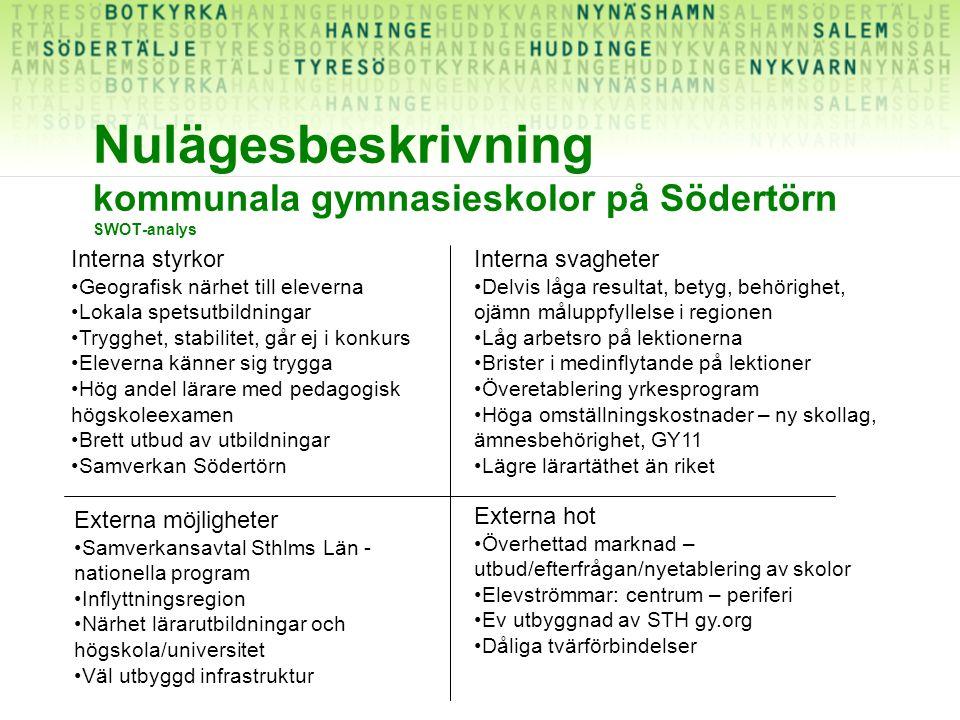 Nulägesbeskrivning kommunala gymnasieskolor på Södertörn SWOT-analys