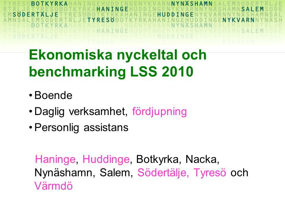 Ekonomiska nyckeltal och benchmarking LSS 2010