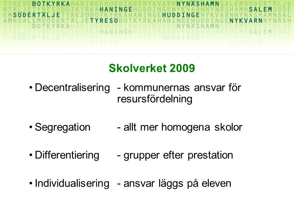 Skolverket 2009 Decentralisering - kommunernas ansvar för resursfördelning. Segregation - allt mer homogena skolor.