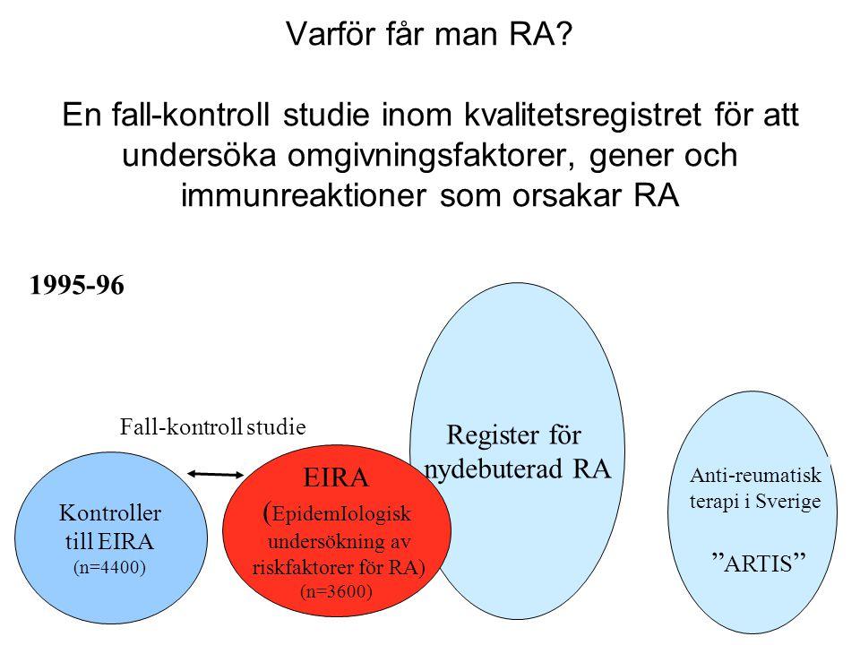 Varför får man RA En fall-kontroll studie inom kvalitetsregistret för att undersöka omgivningsfaktorer, gener och immunreaktioner som orsakar RA