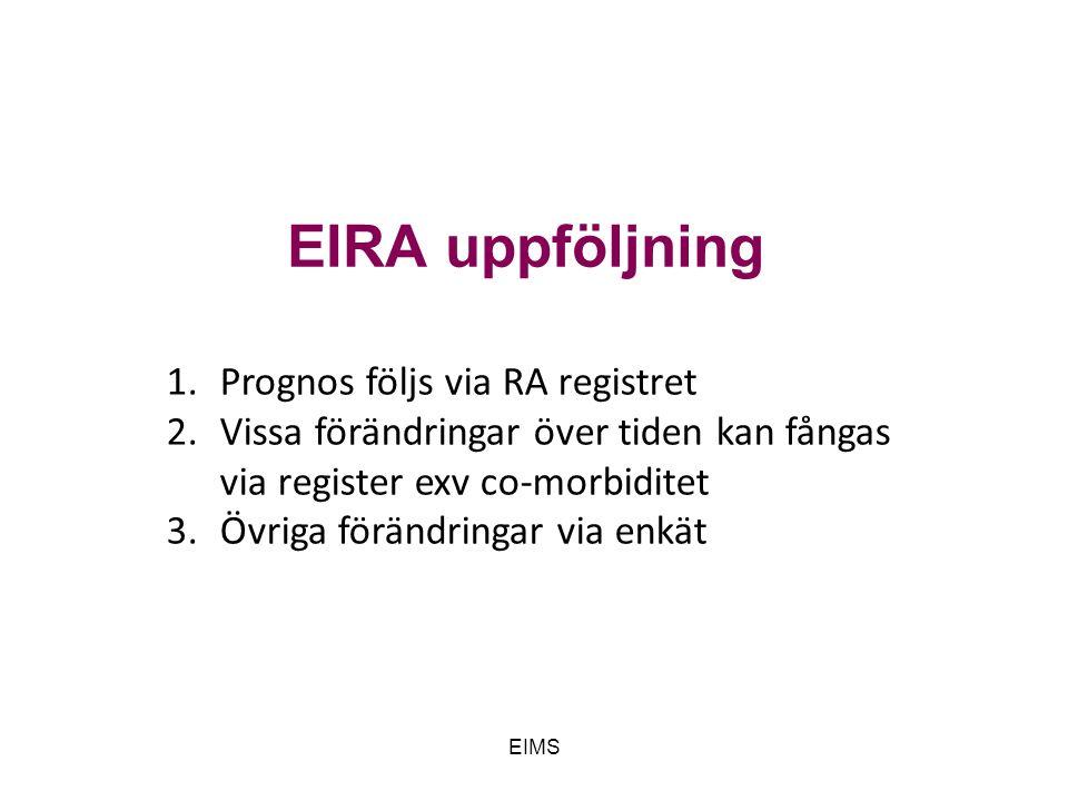 EIRA uppföljning Prognos följs via RA registret