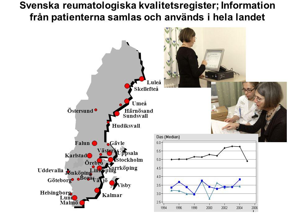 Svenska reumatologiska kvalitetsregister; Information från patienterna samlas och används i hela landet