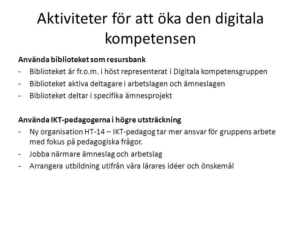 Aktiviteter för att öka den digitala kompetensen