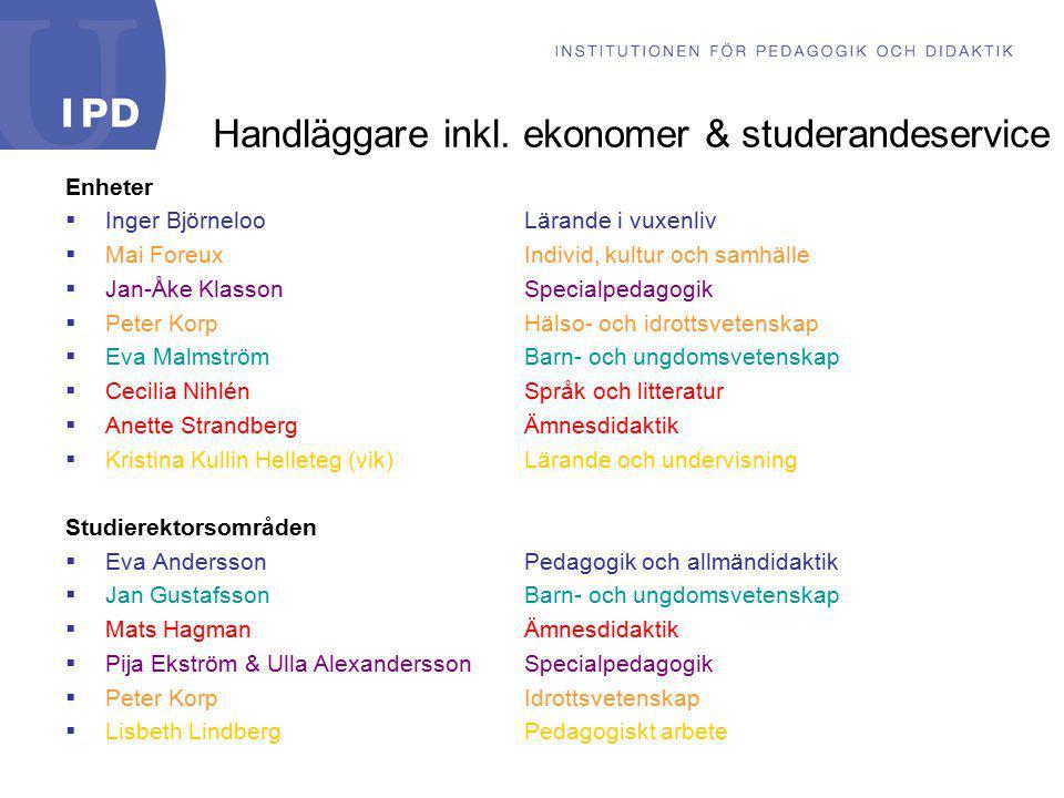 Handläggare inkl. ekonomer & studerandeservice