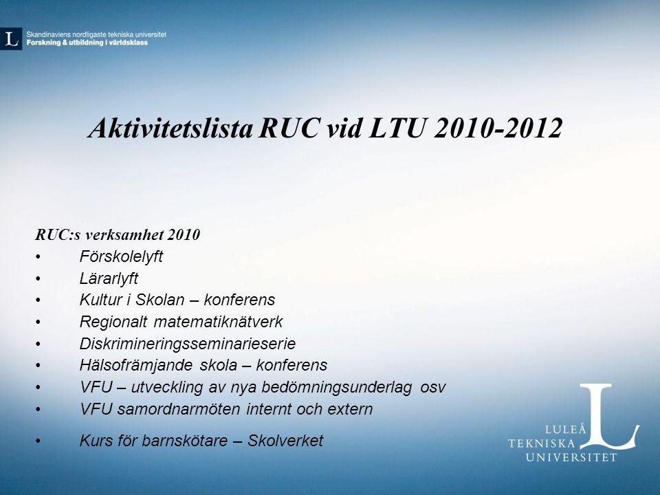Aktivitetslista RUC vid LTU 2010-2012