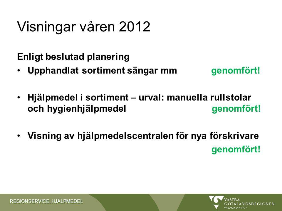 Visningar våren 2012 Enligt beslutad planering
