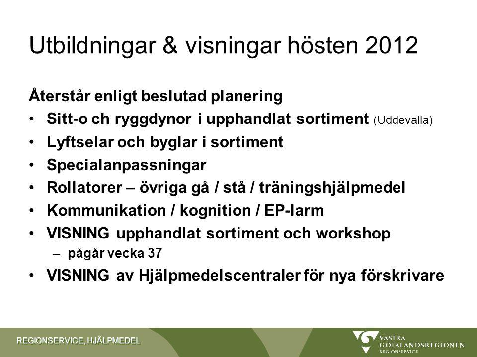 Utbildningar & visningar hösten 2012