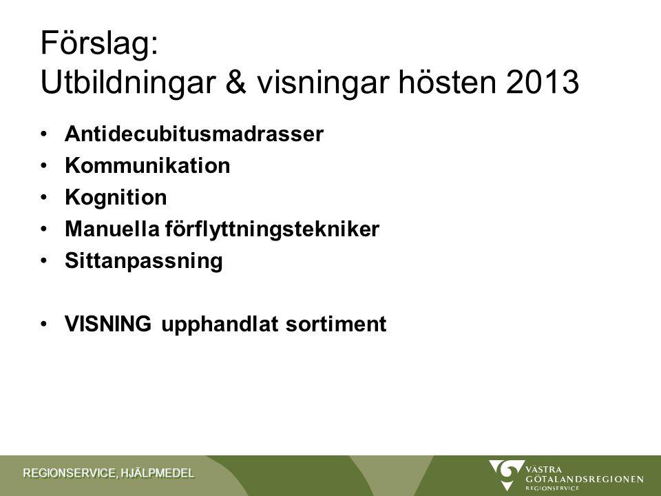 Förslag: Utbildningar & visningar hösten 2013
