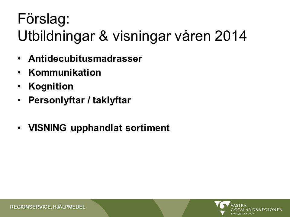 Förslag: Utbildningar & visningar våren 2014
