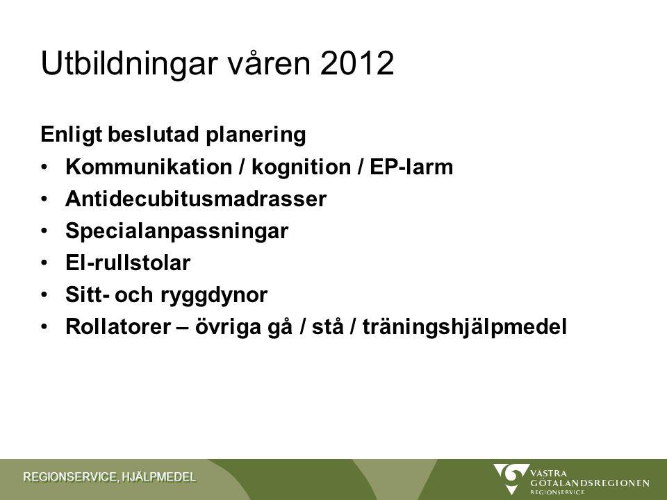 Utbildningar våren 2012 Enligt beslutad planering