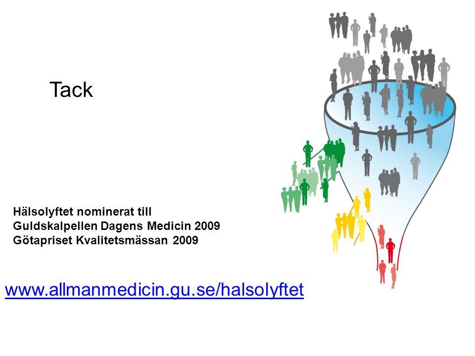 Tack www.allmanmedicin.gu.se/halsolyftet Hälsolyftet nominerat till