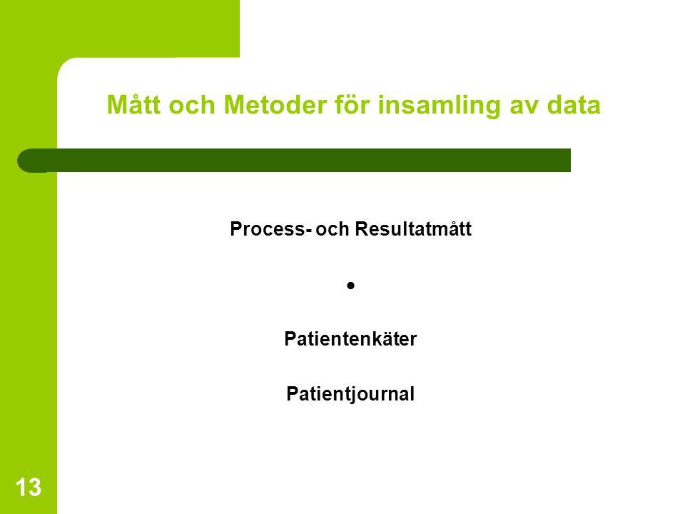 Mått och Metoder för insamling av data