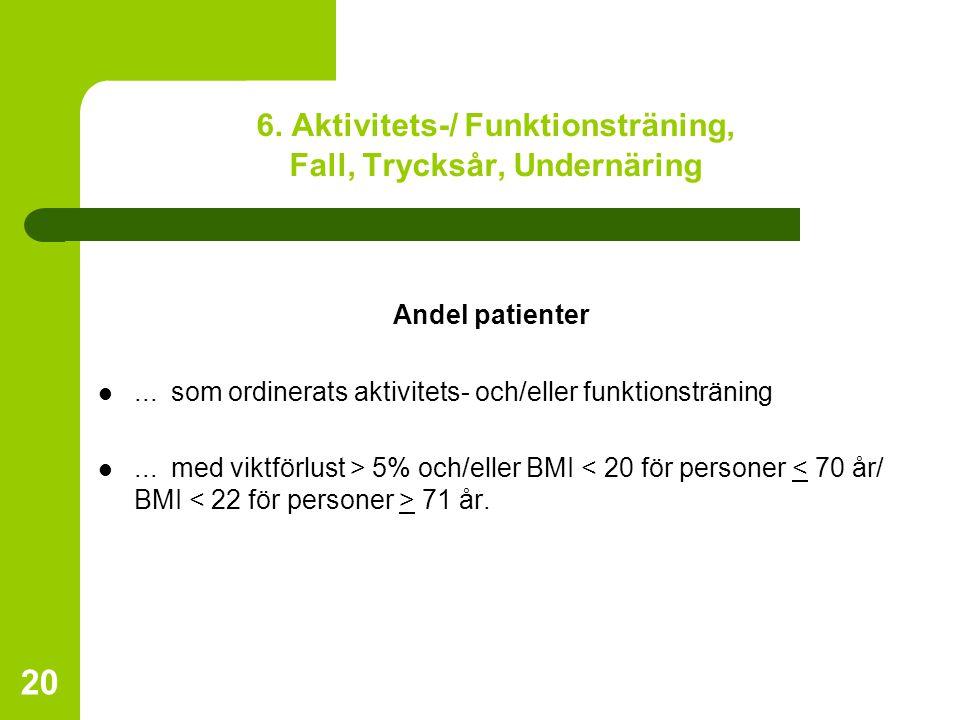 6. Aktivitets-/ Funktionsträning, Fall, Trycksår, Undernäring