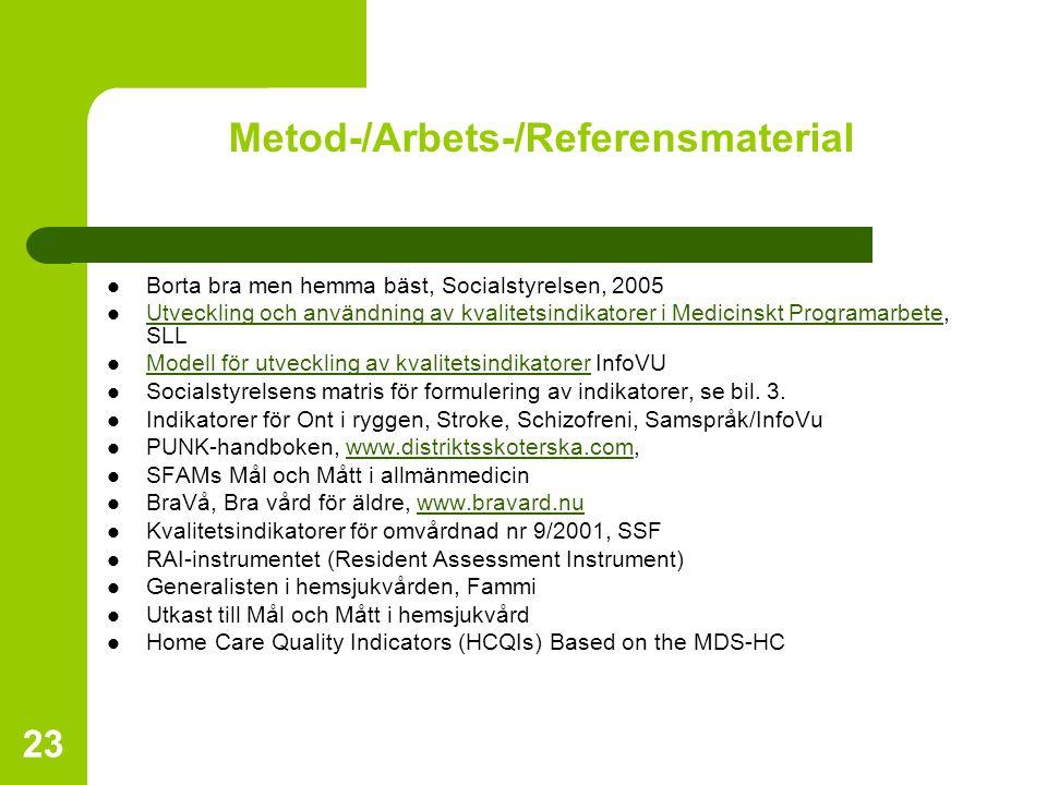 Metod-/Arbets-/Referensmaterial
