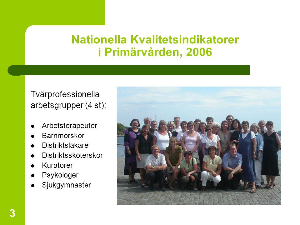 Nationella Kvalitetsindikatorer i Primärvården, 2006