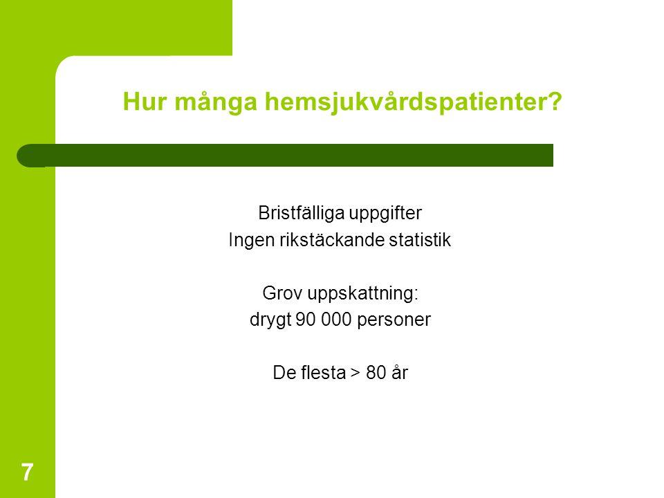 Hur många hemsjukvårdspatienter
