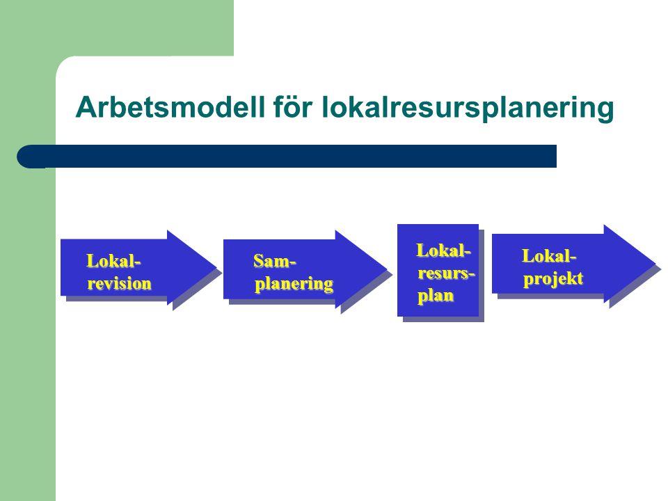Arbetsmodell för lokalresursplanering