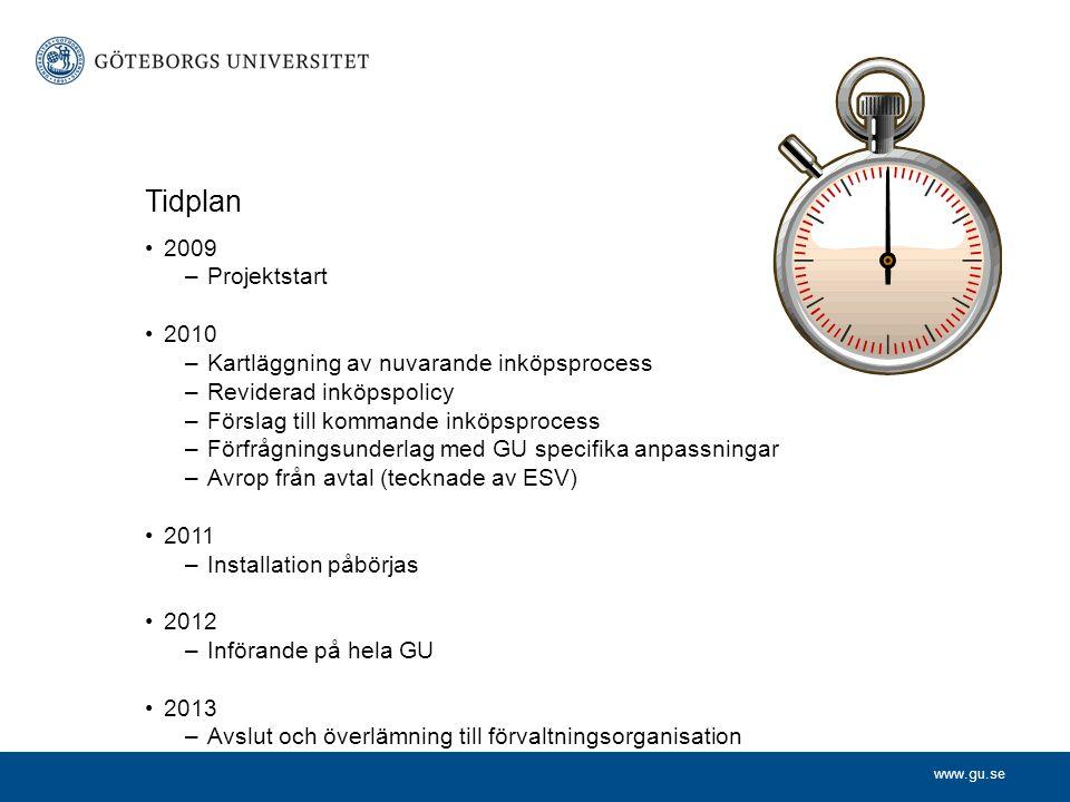 Tidplan 2009 Projektstart 2010 Kartläggning av nuvarande inköpsprocess