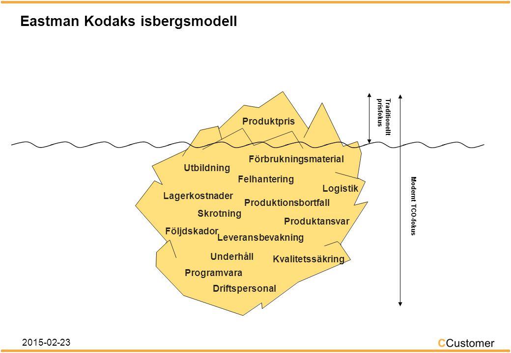 En nedbrytning av isberget – TCO-modellen