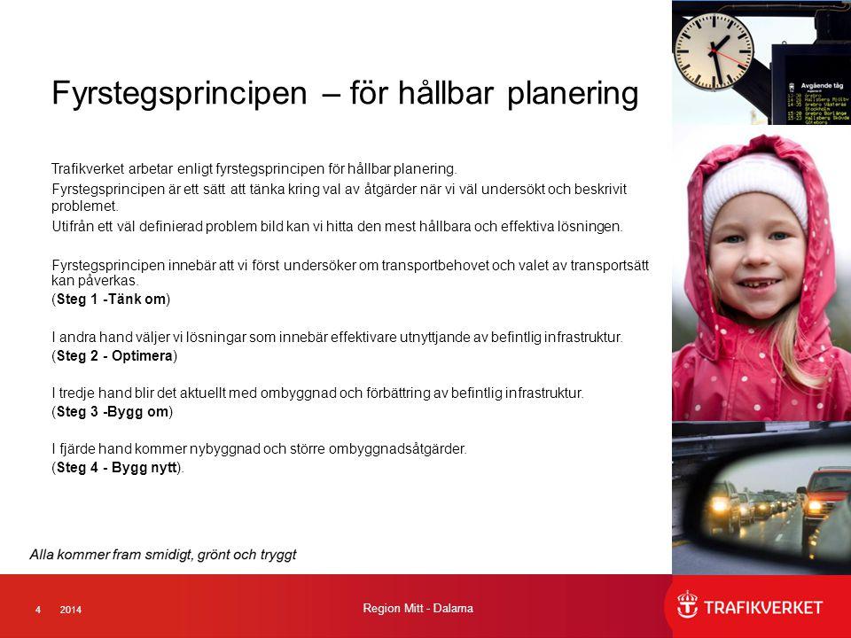 Fyrstegsprincipen – för hållbar planering