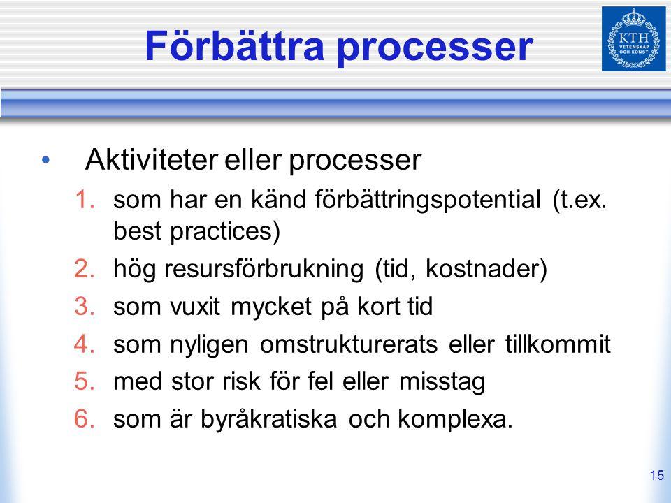 Förbättra processer Aktiviteter eller processer