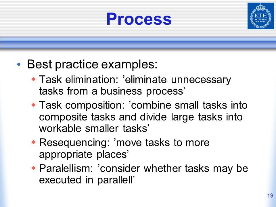 Process Best practice examples: