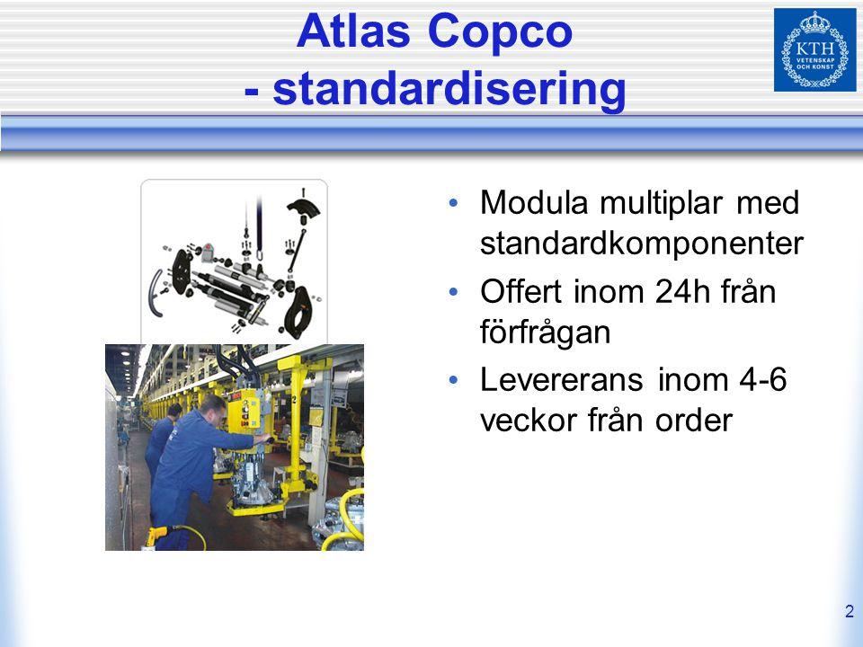 Atlas Copco - standardisering